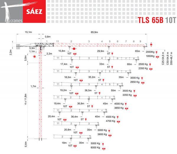 Vežový žeriav SAEZ TLS 65 10T | TOP CRANES