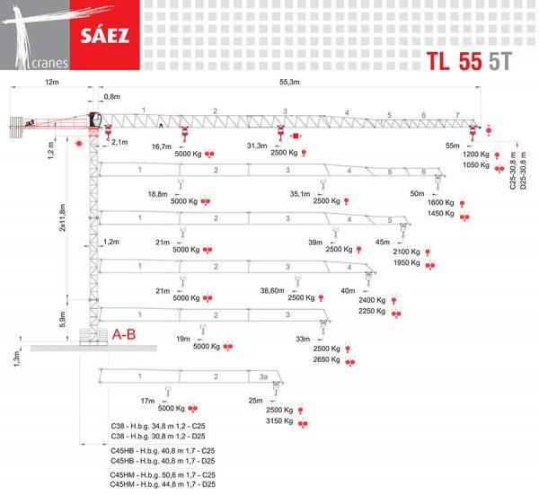 Vežový žeriav SAEZ TL 55 5T | TOP CRANES