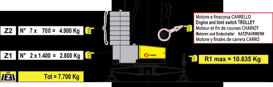Stavebný žeriav Cattaneo CM 190 - balast | TOP CRANES