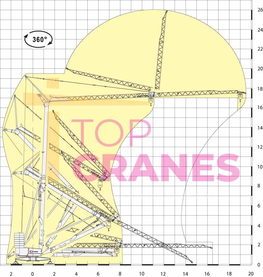 Stavebný žeriav Cattaneo CTM 190 - montáž | TOP CRANES