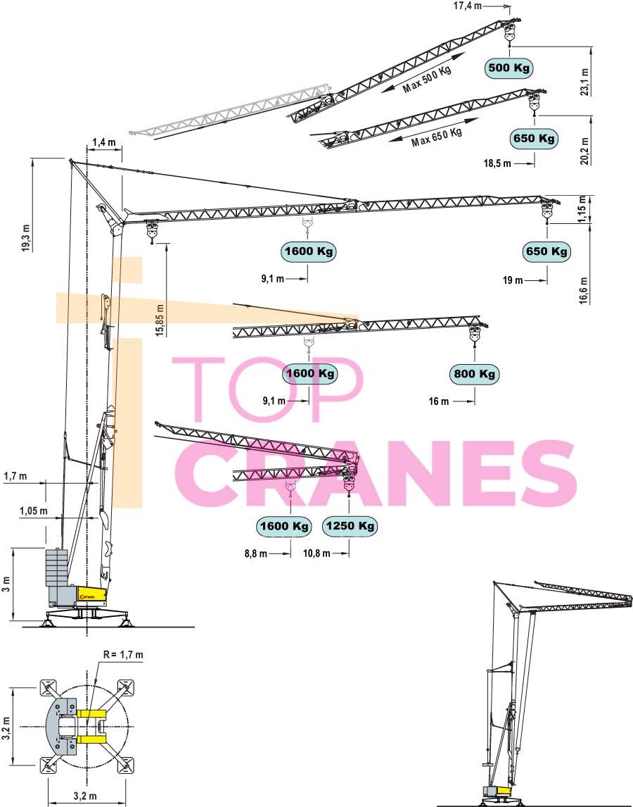 Stavebný žeriav Cattaneo CM 190 - zaťaženie výšky | TOP CRANES