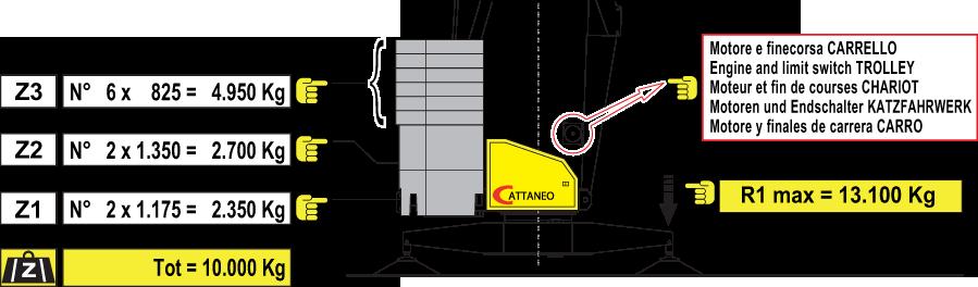 Stavebný žeriav Cattaneo CM 220 - balast | TOP CRANES