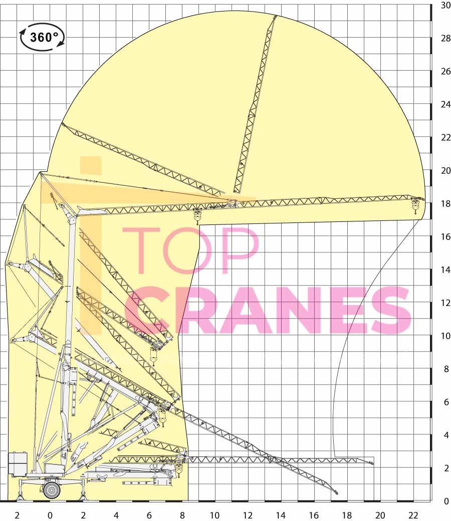 Stavebný žeriav Cattaneo CM 221 - montáž | TOP CRANES