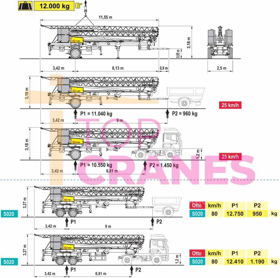 Stavebný žeriav Cattaneo CM 221 - preprava | TOP CRANES