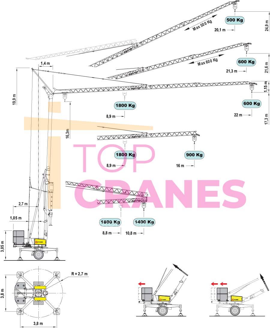 Stavebný žeriav Cattaneo CM 221 - zaťaženie výšky | TOP CRANES