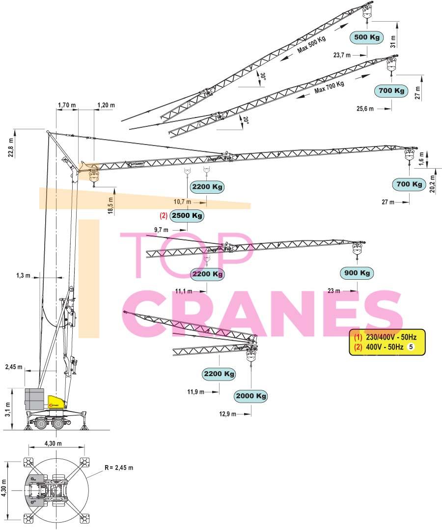 Stavebný žeriav Cattaneo CM 271 - zaťaženie výšky   TOP CRANES