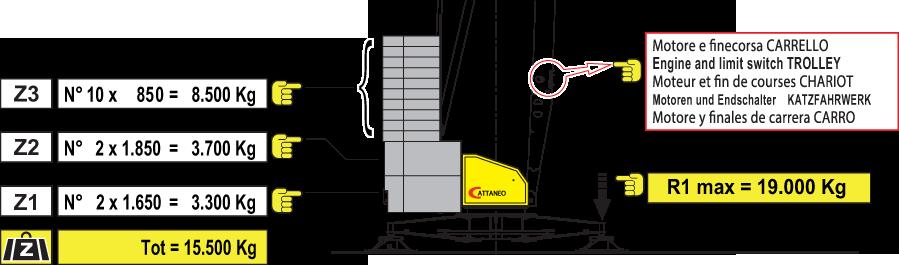Stavebný žeriav Cattaneo CM 280 - balast | TOP CRANES
