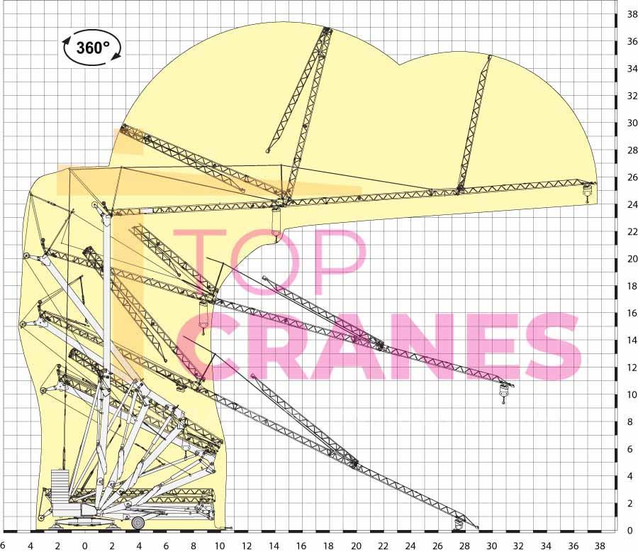 Stavebný žeriav Cattaneo CM 371 - montáž | TOP CRANES