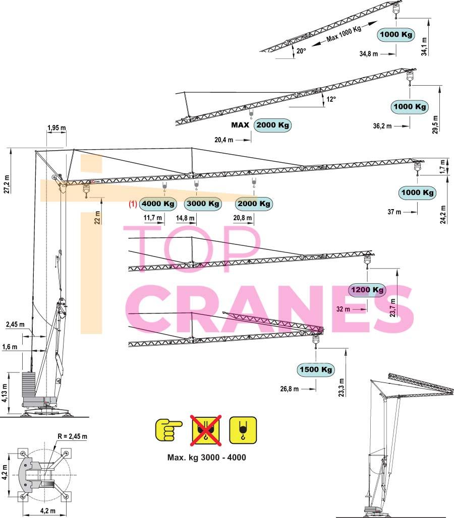 Stavebný žeriav Cattaneo CM 371 - zaťaženie výšky | TOP CRANES