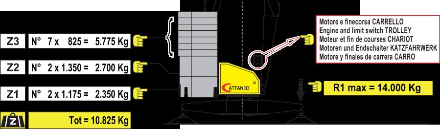 Stavebný žeriav Cattaneo CM 71A - balast   TOP CRANES