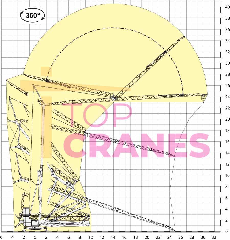Stavebný žeriav Cattaneo CM 74S4 - montáž | TOP CRANES