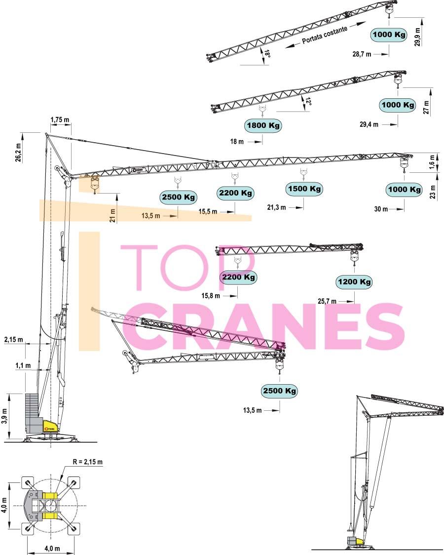Stavebný žeriav Cattaneo CM 74S4 - zaťaženie výšky | TOP CRANES