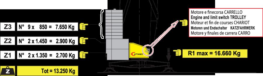 Stavebný žeriav Cattaneo CM 76B - balast | TOP CRANES