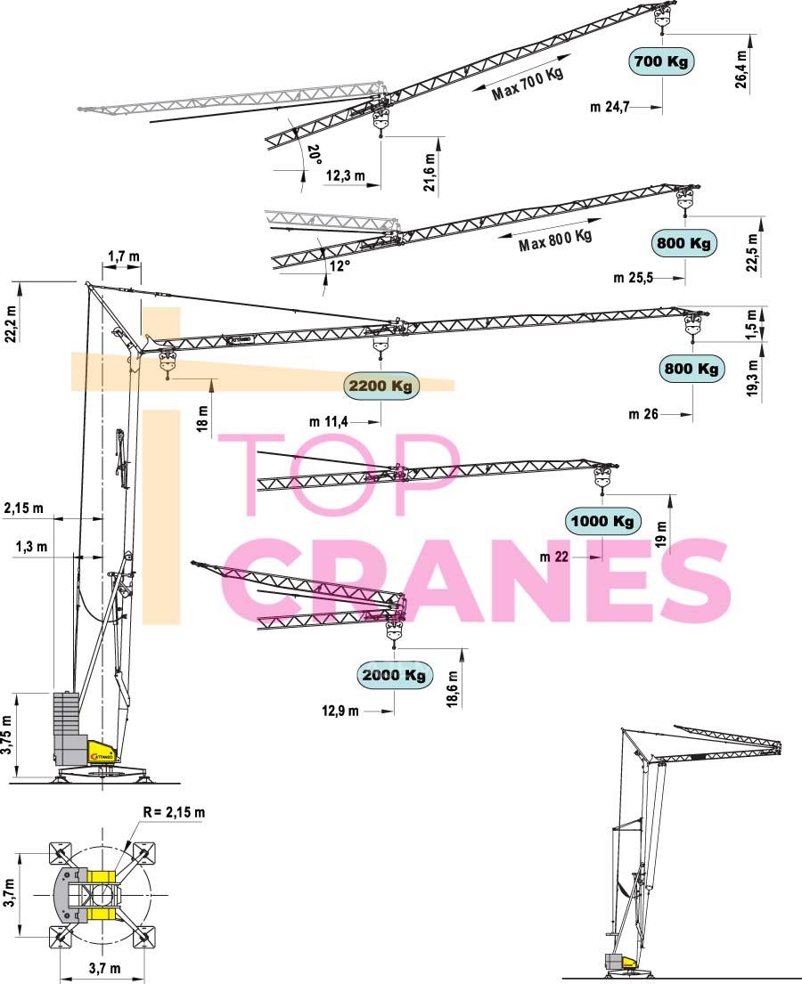 Stavebný žeriav Cattaneo CM 76B - zaťaženie výšky | TOP CRANES