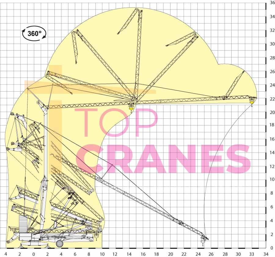Stavebný žeriav Cattaneo CM 82S4 - montáž   TOP CRANES