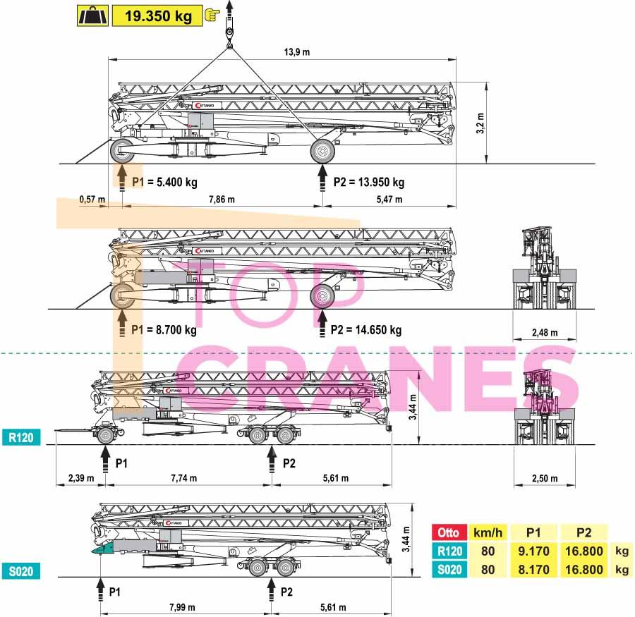 Stavebný žeriav Cattaneo CM 90S4 - preprava | TOP CRANES