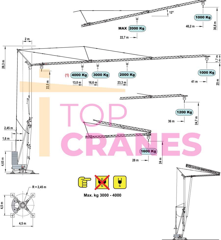 Stavebný žeriav Cattaneo CM 90S4 - zaťaženie výšky | TOP CRANES